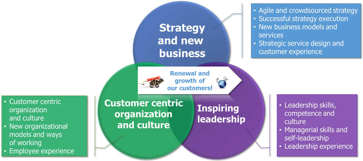 customer focus in new business culture pdf